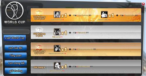 Hệ thống giải đấu trong Kungfu Bóng Đá 5
