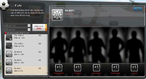 Cơ hội sở hữu Edwin Van der Sar trong Kungfu Bóng Đá 3