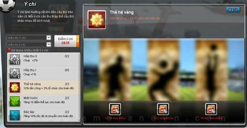 Đội tuyển Việt Nam thách thức người chơi Kungfu Bóng Đá 2