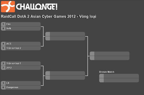 RaidCall DotA 2 Asian Cyber Games 2012 công bố lịch thi đấu 2