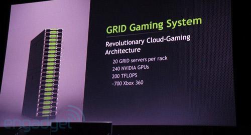 Nvidia công bố cấu hình máy chủ xử lý game GRID 3