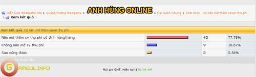 Game thủ Anh Hùng Online muốn có server thu phí  2