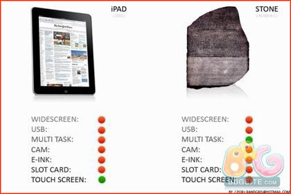Gaikai cho phép chơi World of Warcraft trên iPad 2