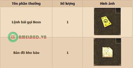 Thuận Thiên Kiếm ra mắt chức năng đào kho báu 2