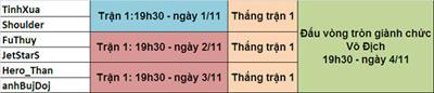 CĐTL: Lịch thi đấu MOS tại Thiên Ưng, Thiên Bình 2
